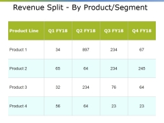 Revenue Split By Product Segment Ppt PowerPoint Presentation Styles Elements