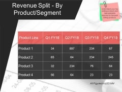 Revenue Split By Product Segment Template 1 Ppt PowerPoint Presentation Infographic Template Graphics Tutorials