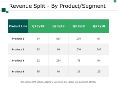 Revenue Split By Product Segment Template 1 Ppt PowerPoint Presentation Model Slide Portrait