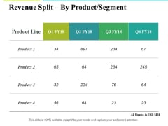 Revenue Split By Product Segment Template 1 Ppt PowerPoint Presentation Professional Files