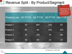 Revenue Split By Product Segment Template 2 Ppt PowerPoint Presentation Infographic Template Good