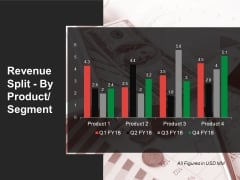 Revenue Split By Product Segment Template 2 Ppt PowerPoint Presentation Infographic Template Smartart