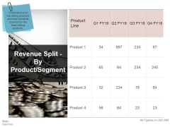 Revenue Split By Product Segment Template 2 Ppt PowerPoint Presentation Model Introduction