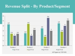 Revenue Split By Product Segment Template 2 Ppt PowerPoint Presentation Styles Guidelines