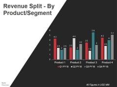 Revenue Split By Product Segment Template Ppt PowerPoint Presentation Graphics