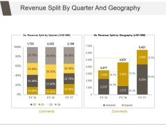 Revenue Split By Quarter And Geography Ppt PowerPoint Presentation Icon