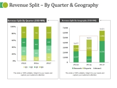 Revenue Split By Quarter And Geography Ppt PowerPoint Presentation Layouts Templates
