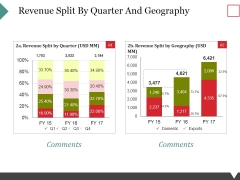 Revenue Split By Quarter And Geography Ppt PowerPoint Presentation Visual Aids Diagrams