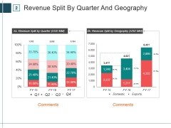 Revenue Split By Quarter And Geography Template 1 Ppt PowerPoint Presentation Infographics Graphics Template