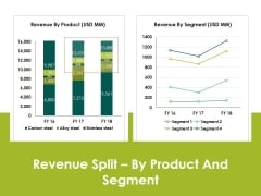 Revenue Splitby Product And Segment Ppt PowerPoint Presentation Styles Example File