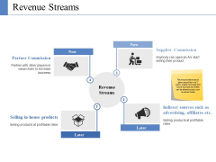 Revenue Streams Ppt PowerPoint Presentation Gallery Graphic Images