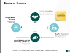 Revenue Streams Ppt PowerPoint Presentation Ideas Example