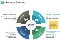 Revenue Streams Ppt PowerPoint Presentation Ideas Templates