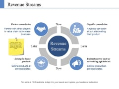 Revenue Streams Ppt PowerPoint Presentation Infographic Template Format Ideas