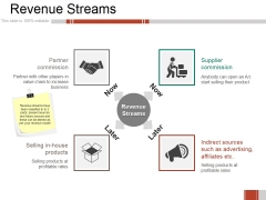 Revenue Streams Ppt PowerPoint Presentation Infographic Template Influencers