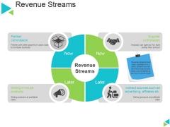 Revenue Streams Ppt PowerPoint Presentation Infographics Example Topics