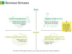 Revenue Streams Ppt PowerPoint Presentation Layouts Example Topics