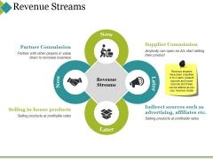 Revenue Streams Ppt PowerPoint Presentation Layouts Ideas