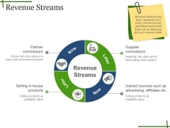 Revenue Streams Ppt PowerPoint Presentation Outline Background