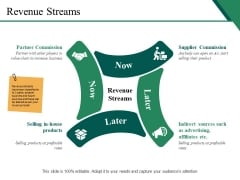 Revenue Streams Ppt PowerPoint Presentation Portfolio Slide Download