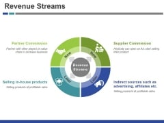 Revenue Streams Ppt PowerPoint Presentation Professional Guide
