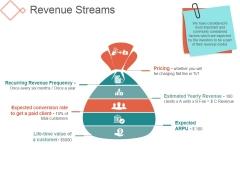 Revenue Streams Template 1 Ppt PowerPoint Presentation Ideas
