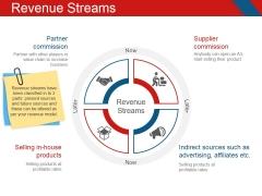 Revenue Streams Template 1 Ppt PowerPoint Presentation Infographics