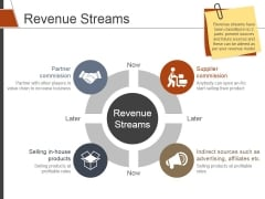 Revenue Streams Template 1 Ppt PowerPoint Presentation Summary Icon