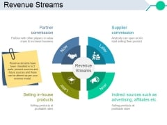 Revenue Streams Template 2 Ppt PowerPoint Presentation Styles Example