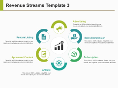 Revenue Streams Template 3 Ppt PowerPoint Presentation Infographics Backgrounds