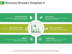 Revenue Streams Template 3 Ppt PowerPoint Presentation Slides Introduction
