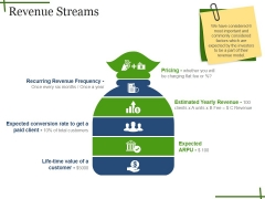 Revenue Streams Template Ppt PowerPoint Presentation Styles Gallery