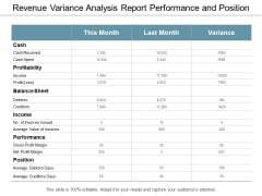 Revenue Variance Analysis Report Performance And Position Ppt PowerPoint Presentation Sample