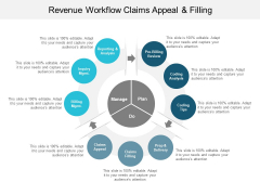 Revenue Workflow Claims Appeal And Filling Ppt PowerPoint Presentation Pictures Gridlines