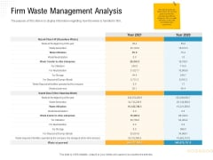 Reverse Logistic In Supply Chain Strategy Firm Waste Management Analysis Pictures PDF