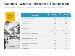 Reverse Logistic In Supply Chain Strategy Parameters Warehouse Management And Transportation Formats PDF