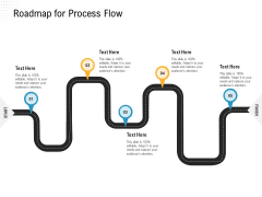 Reverse Logistic In Supply Chain Strategy Roadmap For Process Flow Clipart PDF