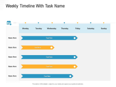 Reverse Logistic In Supply Chain Strategy Weekly Timeline With Task Name Formats PDF