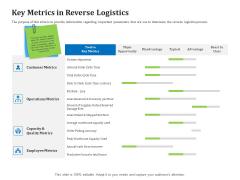 Reverse Logistics Management Key Metrics In Reverse Logistics Ppt Styles Gallery PDF