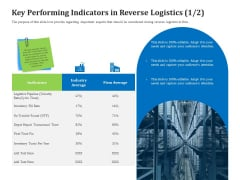Reverse Logistics Management Key Performing Indicators In Reverse Logistics Cycle Ppt Slides Good PDF