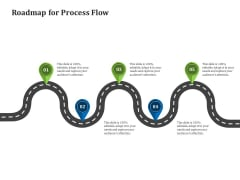 Reverse Logistics Management Roadmap For Process Flow Ppt Icon Elements PDF