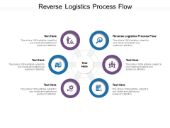 Reverse Logistics Process Flow Ppt PowerPoint Presentation Outline Templates Cpb Pdf