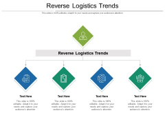 Reverse Logistics Trends Ppt PowerPoint Presentation Slides Graphic Tips Cpb Pdf