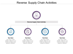 Reverse Supply Chain Activities Ppt PowerPoint Presentation Pictures Elements Cpb Pdf