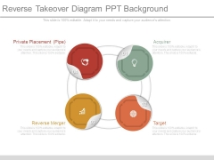 Reverse Takeover Diagram Ppt Background