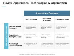 Review Applications Technologies And Organization Ppt PowerPoint Presentation Gallery Influencers