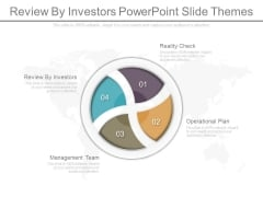 Review By Investors Powerpoint Slide Themes