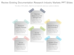Review Existing Documentation Research Industry Markets Ppt Slides