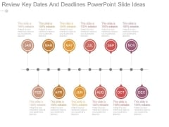 Review Key Dates And Deadlines Powerpoint Slide Ideas