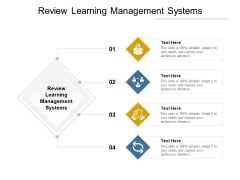 Review Learning Management Systems Ppt PowerPoint Presentation Inspiration Smartart Cpb